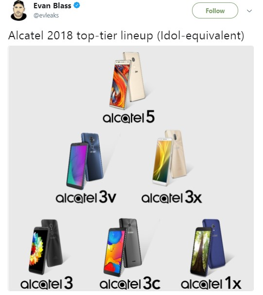 Alcatel Upcoming Smartphone 2018